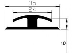 Listwa Progowa różne modele PVC